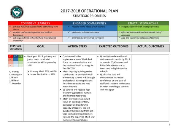 School Strategic Operation Plan Template 01 for School Operational Plan Samples Templates