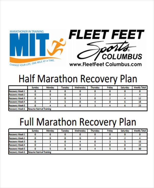 Marathon Recovery For Recovery Plan