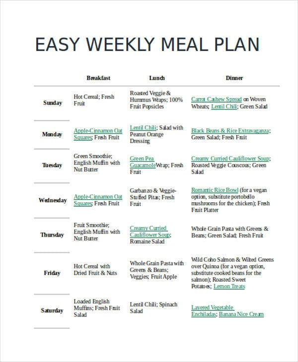 Weekly Diet Chart Template for Diet Chart