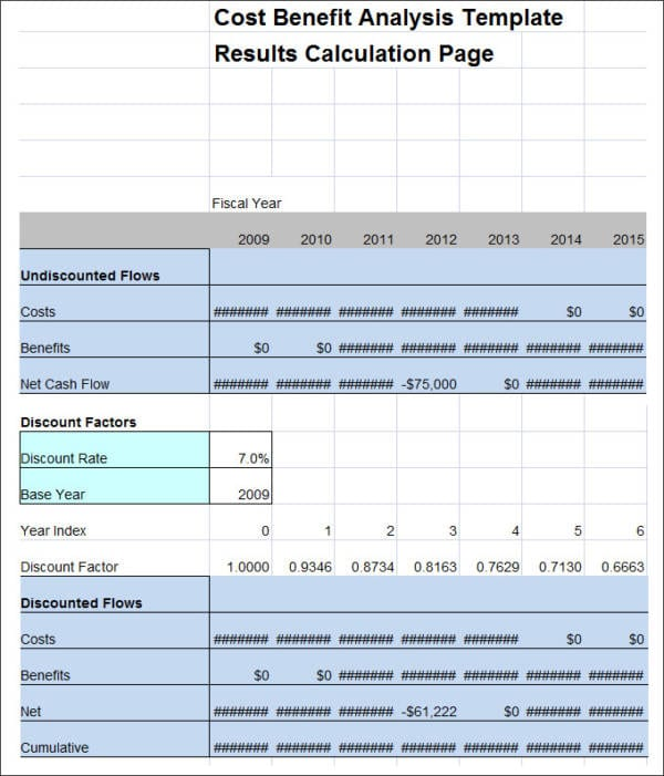 Simple Event Cost Analysis Template for Event Cost Analysis Templates