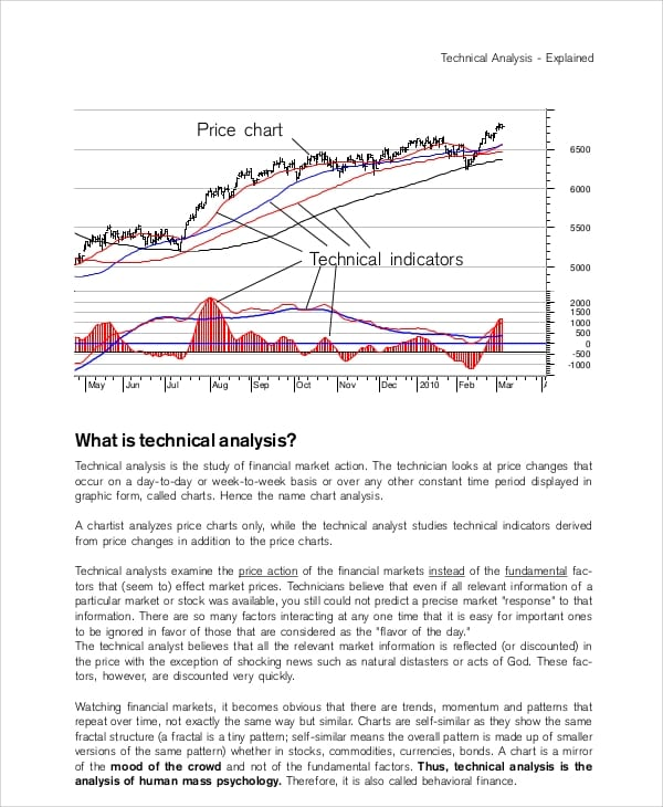 Stock Market Research Analysis for Stock Market Analysis