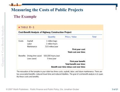 Undergraduate Cost Benefit Analysis Sample for Cost Analysis Samples