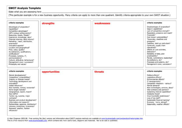 SWOT Competitive Analysis Template 1 for Customer Service Swot Analysis Template Pdf