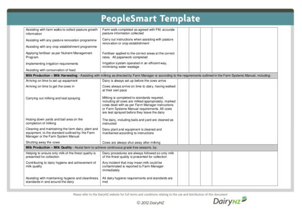 Performance Review Form for Employee Evaluation Form Uses