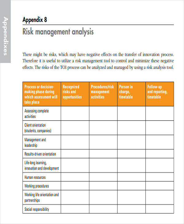 Analysis of Risk Management for Management Analysis Sample