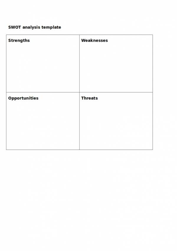 Blank SWOT Analysis Template for Hotel Swot Analysis Samples Templates