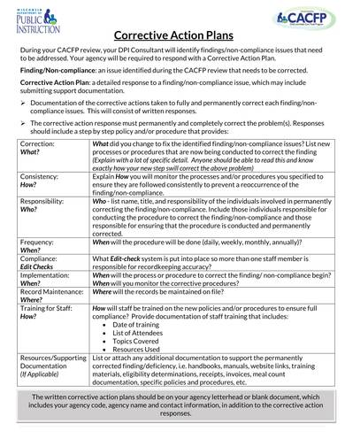 Corrective Action Plan Samples With Responses For Corrective Action Plan Samples
