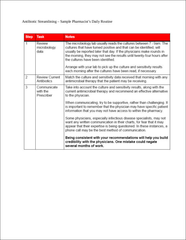 Sample Pharmacists Daily Routine Checklist for sample checklist templates