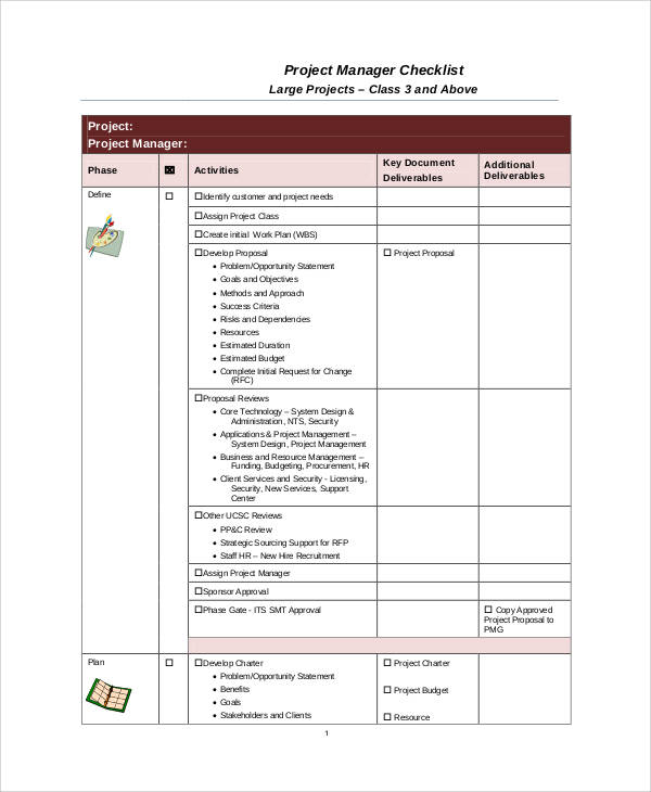 Project Manager Checklist Sample for project checklist samples