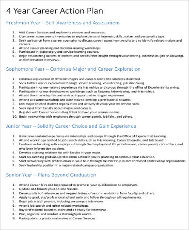 Year Career Action Plan for Business Action Plan