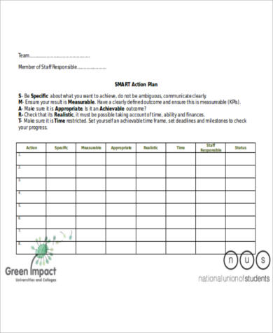 Blank Smart Action Plan for Sample Smart Action Plan
