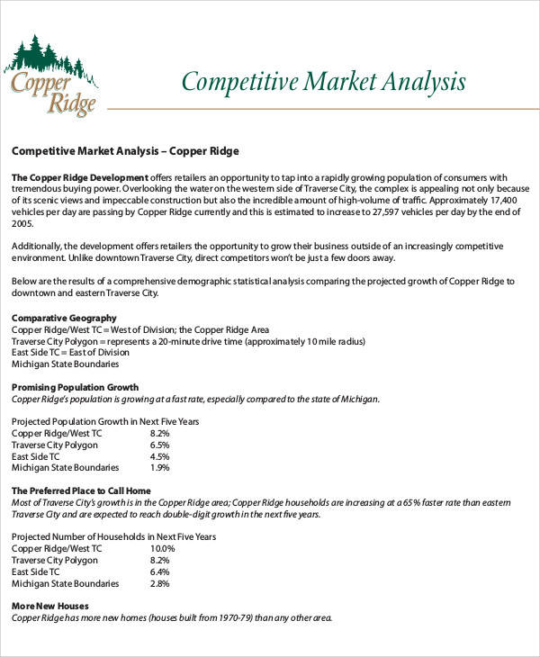 Competitive Market Analysis for sample competitive analysis