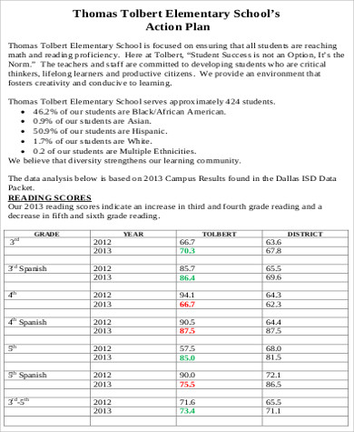 Elementary School Action Plan for Sample School Action Plan