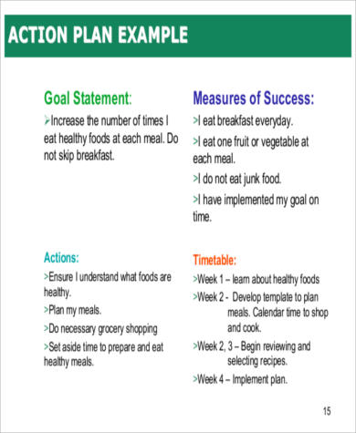 Smart Goals Action Plan Example for Sample Smart Action Plan